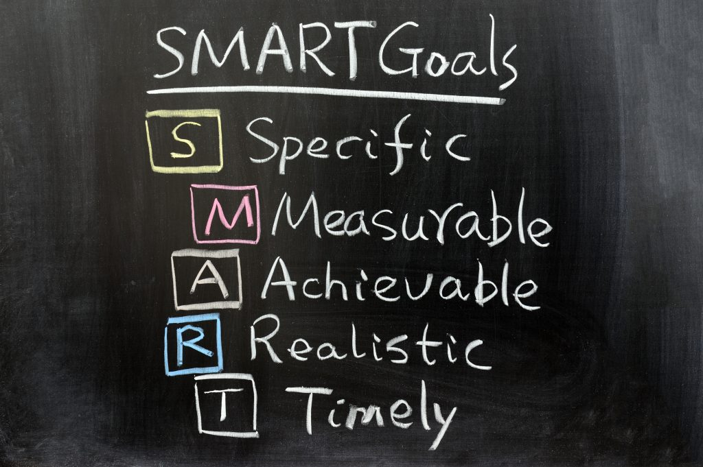 Set SMART Product Launch Goals